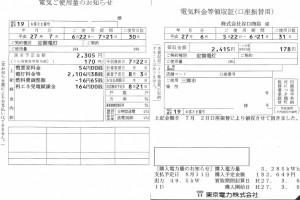 【三郷市】ガソリンスタンド太陽光パネル発電量